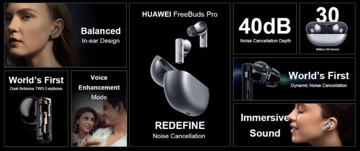 The characteristics of Huawei FreeBuds Pro