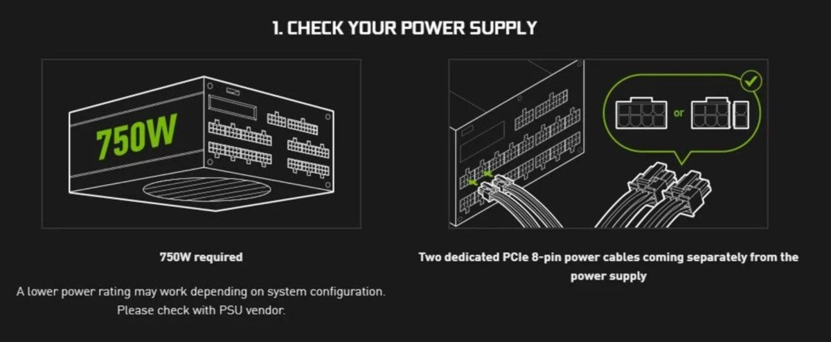 Nvidia recommends a 750 W power supply // Source: Nvidia