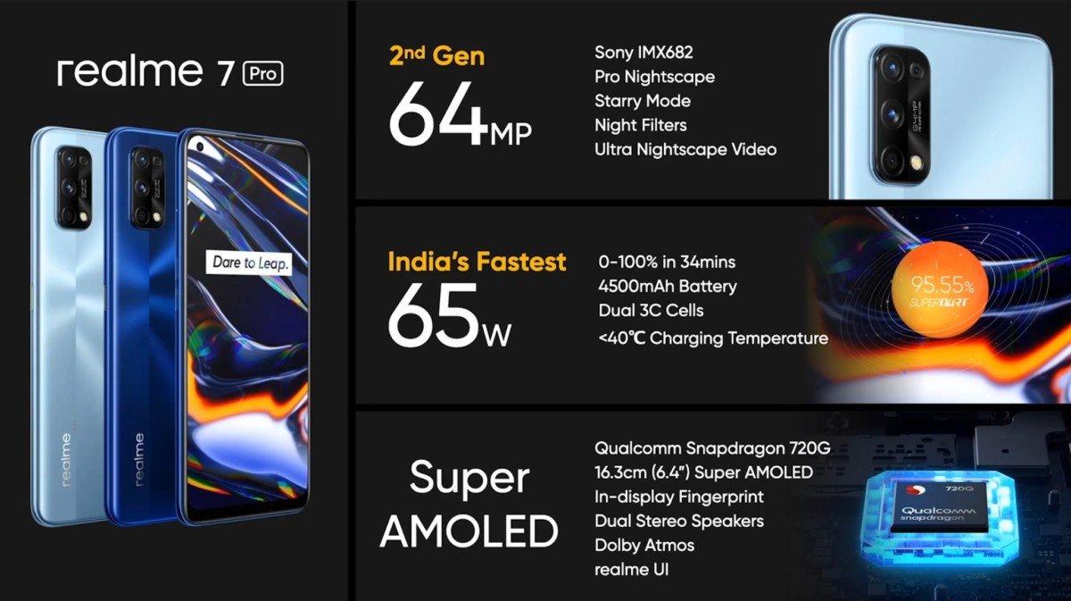 The characteristics of Realme 7 Pro // Source: Realme